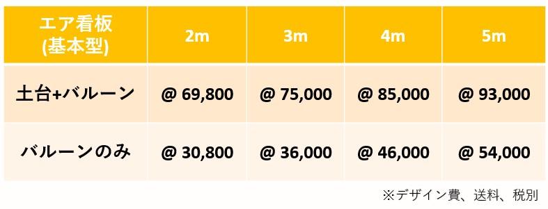 エア看板基本型価格表
